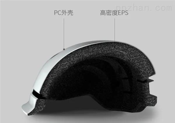 头盔料EPS,为安全加分!