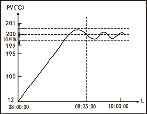 曲线图.gif